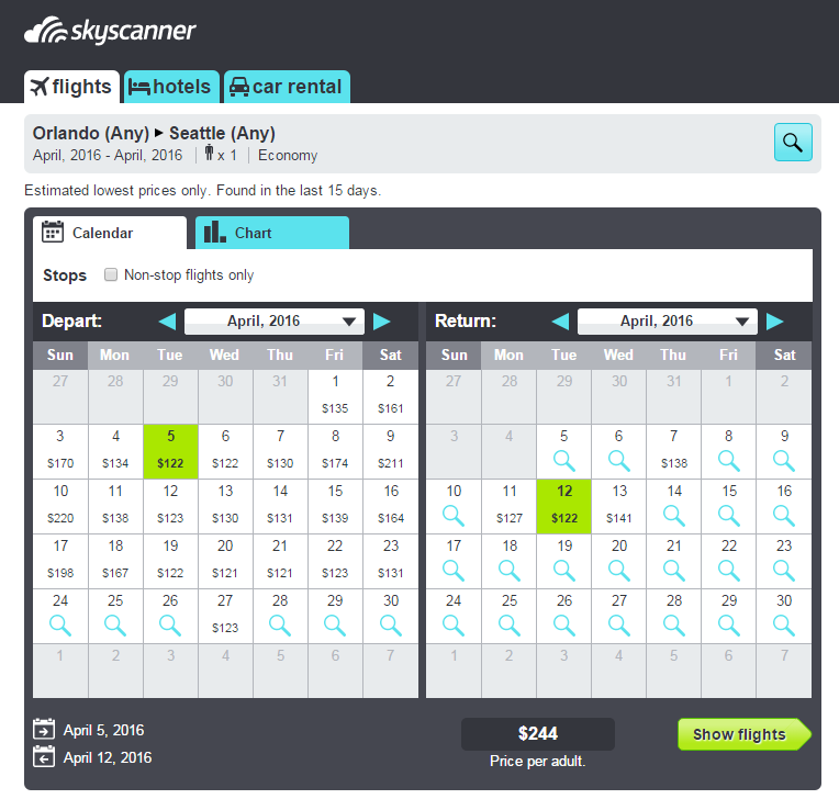 SkyScanner Sample Search by Month
